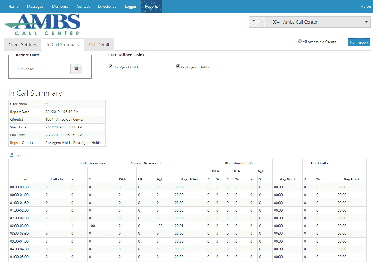 real time reports